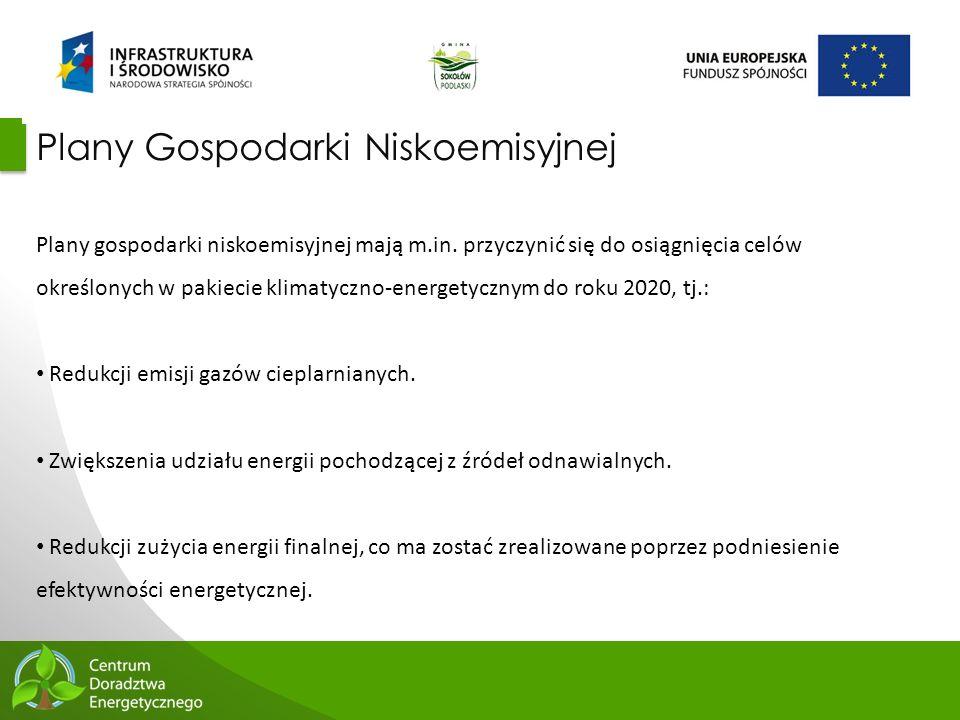 18 Plany Gospodarki Niskoemisyjnej Plany gospodarki niskoemisyjnej mają m.in. przyczynić się do osiągnięcia celów określonych w pakiecie klimatyczno-e