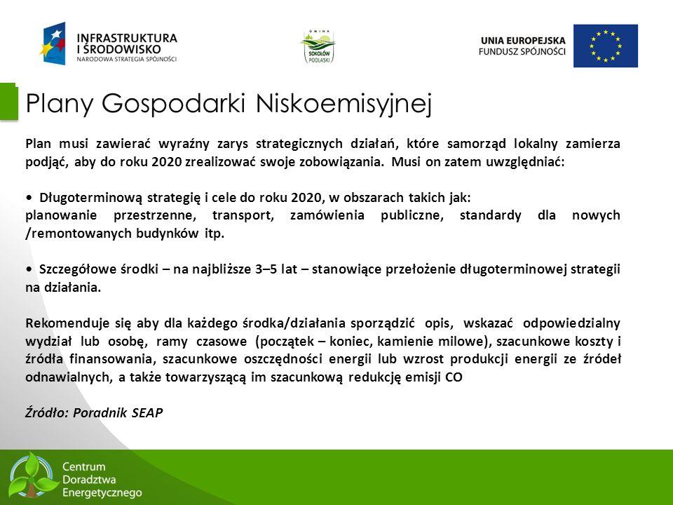 19 Plany Gospodarki Niskoemisyjnej Plan musi zawierać wyraźny zarys strategicznych działań, które samorząd lokalny zamierza podjąć, aby do roku 2020 z