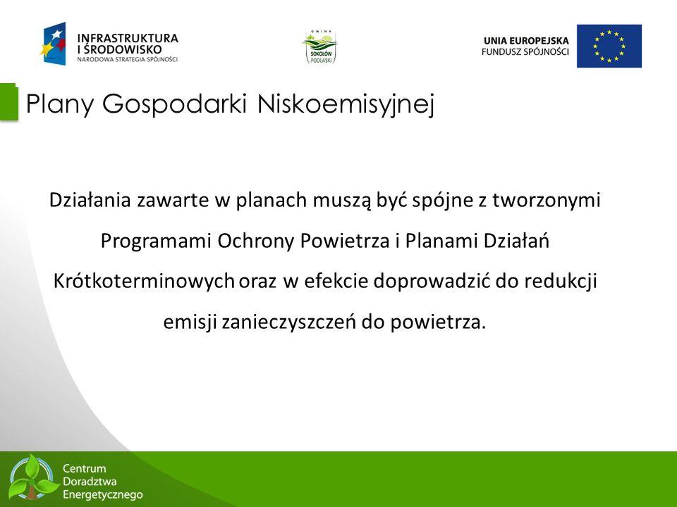 21 Plany Gospodarki Niskoemisyjnej Działania zawarte w planach muszą być spójne z tworzonymi Programami Ochrony Powietrza i Planami Działań Krótkoterm