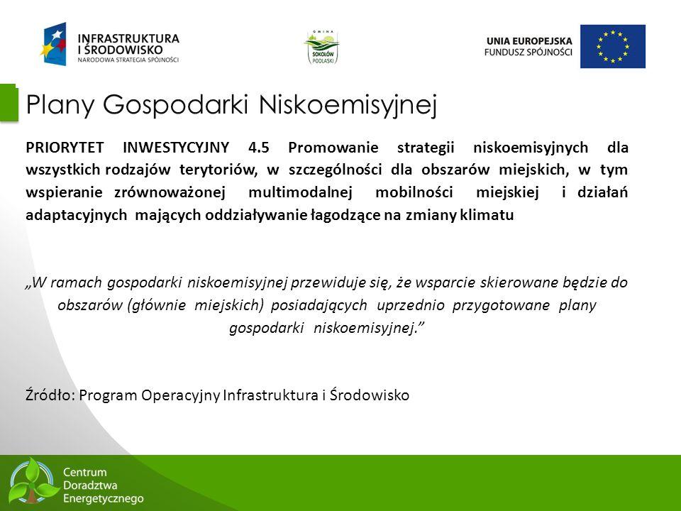 23 Plany Gospodarki Niskoemisyjnej PRIORYTET INWESTYCYJNY 4.5 Promowanie strategii niskoemisyjnych dla wszystkich rodzajów terytoriów, w szczególności