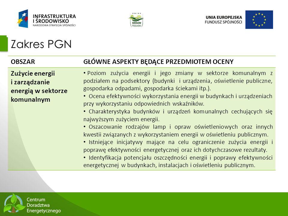 25 Zakres PGN OBSZARGŁÓWNE ASPEKTY BĘDĄCE PRZEDMIOTEM OCENY Zużycie energii i zarządzanie energią w sektorze komunalnym Poziom zużycia energii i jego