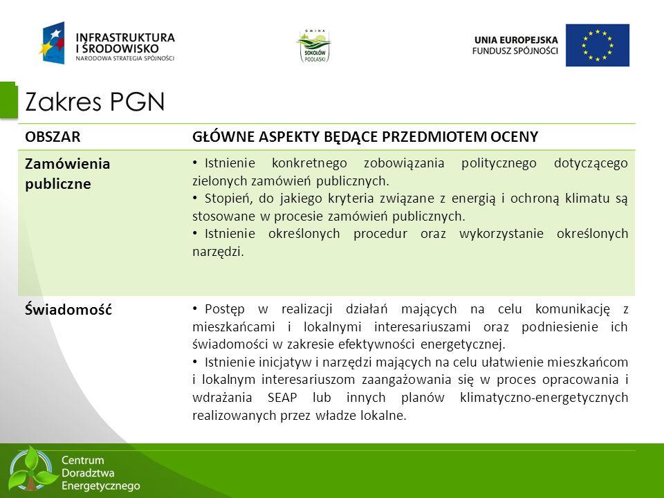 28 Zakres PGN OBSZARGŁÓWNE ASPEKTY BĘDĄCE PRZEDMIOTEM OCENY Zamówienia publiczne Istnienie konkretnego zobowiązania politycznego dotyczącego zielonych
