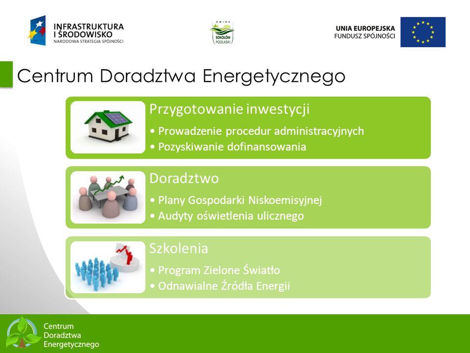 4 Centrum Doradztwa Energetycznego Przygotowanie inwestycji Prowadzenie procedur administracyjnych Pozyskiwanie dofinansowania Doradztwo Plany Gospoda