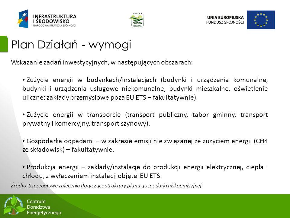 56 Plan Działań - wymogi Wskazanie zadań inwestycyjnych, w następujących obszarach: Zużycie energii w budynkach/instalacjach (budynki i urządzenia kom