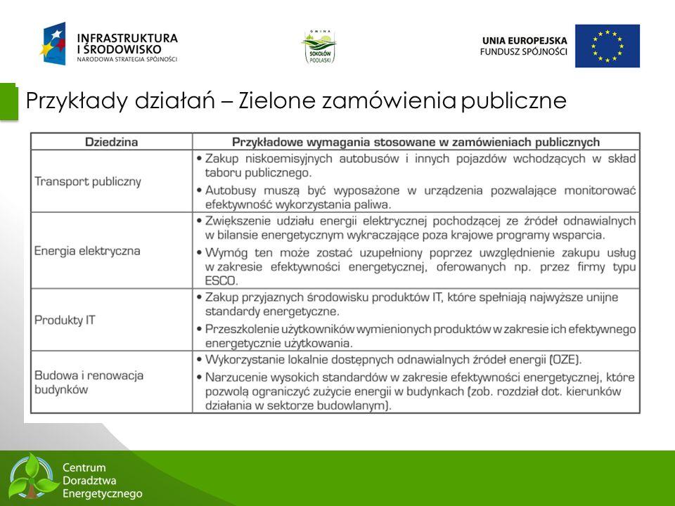66 Przykłady działań – Zielone zamówienia publiczne