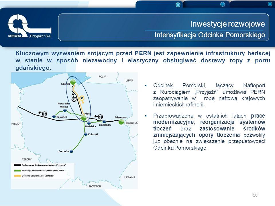 Inwestycje rozwojowe Intensyfikacja Odcinka Pomorskiego 10 Kluczowym wyzwaniem stojącym przed PERN jest zapewnienie infrastruktury będącej w stanie w