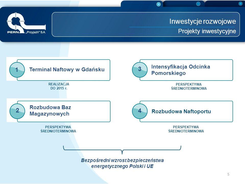 Inwestycje rozwojowe Projekty inwestycyjne 1 Terminal Naftowy w Gdańsku 3 2 4 Intensyfikacja Odcinka Pomorskiego Rozbudowa Baz Magazynowych Rozbudowa