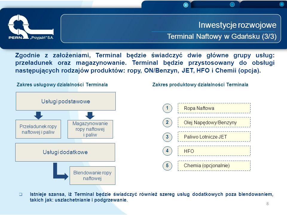 8 Inwestycje rozwojowe Terminal Naftowy w Gdańsku (3/3) Ropa Naftowa Olej Napędowy/Benzyny Paliwo Lotnicze JET HFO Chemia (opcjonalnie)  Istnieje sza