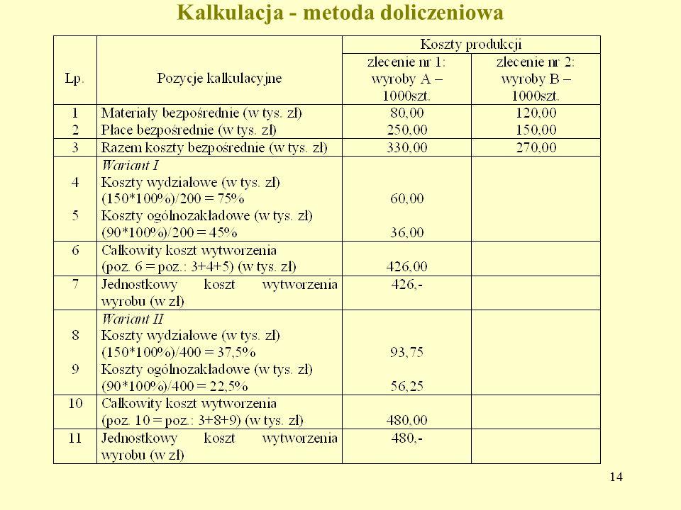 Kalkulacja - metoda doliczeniowa 14