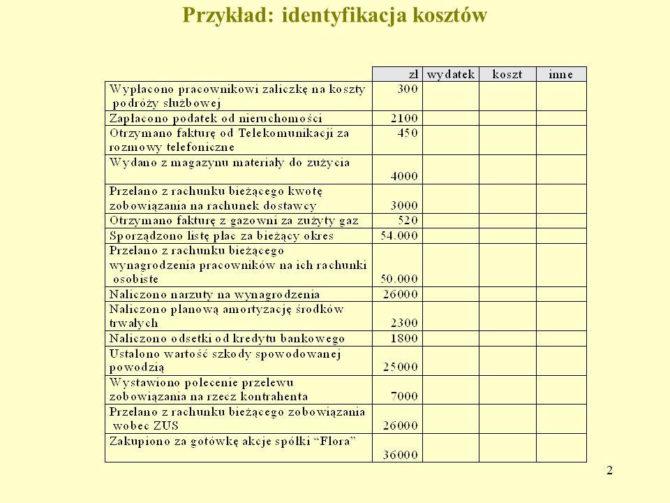 3 Koszty istotne i nieistotne Przykładowo, jeśli posiadacz samochodu rozważa, co mu się bardziej opłaca jeśli chodzi o dojazd do pracy: a)jazda własnym samochodem, b)bilet miesięczny na publiczne środki transportu, c) bilety kupowane codziennie na publiczne środki transportu.