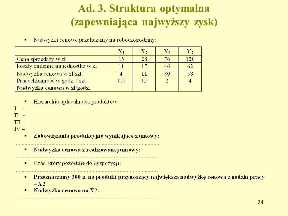 34 Ad. 3. Struktura optymalna (zapewniająca najwyższy zysk)