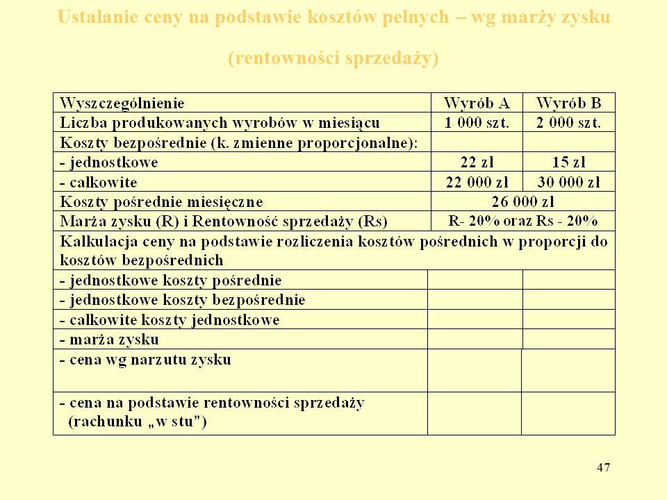47 Ustalanie ceny na podstawie kosztów pełnych – wg marży zysku (rentowności sprzedaży)