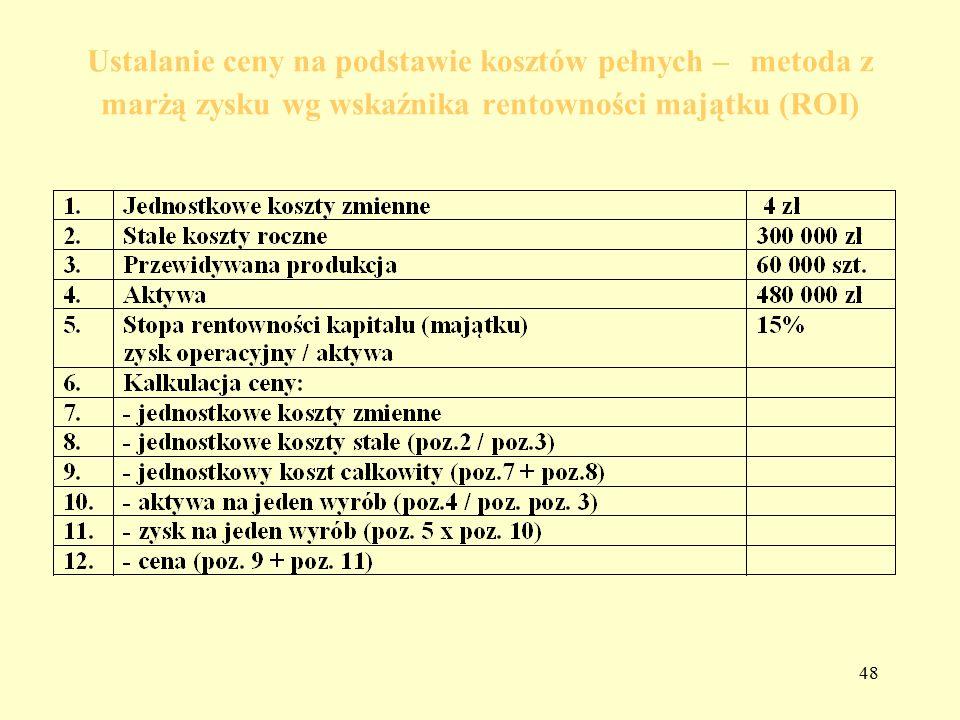 48 Ustalanie ceny na podstawie kosztów pełnych – metoda z marżą zysku wg wskaźnika rentowności majątku (ROI)
