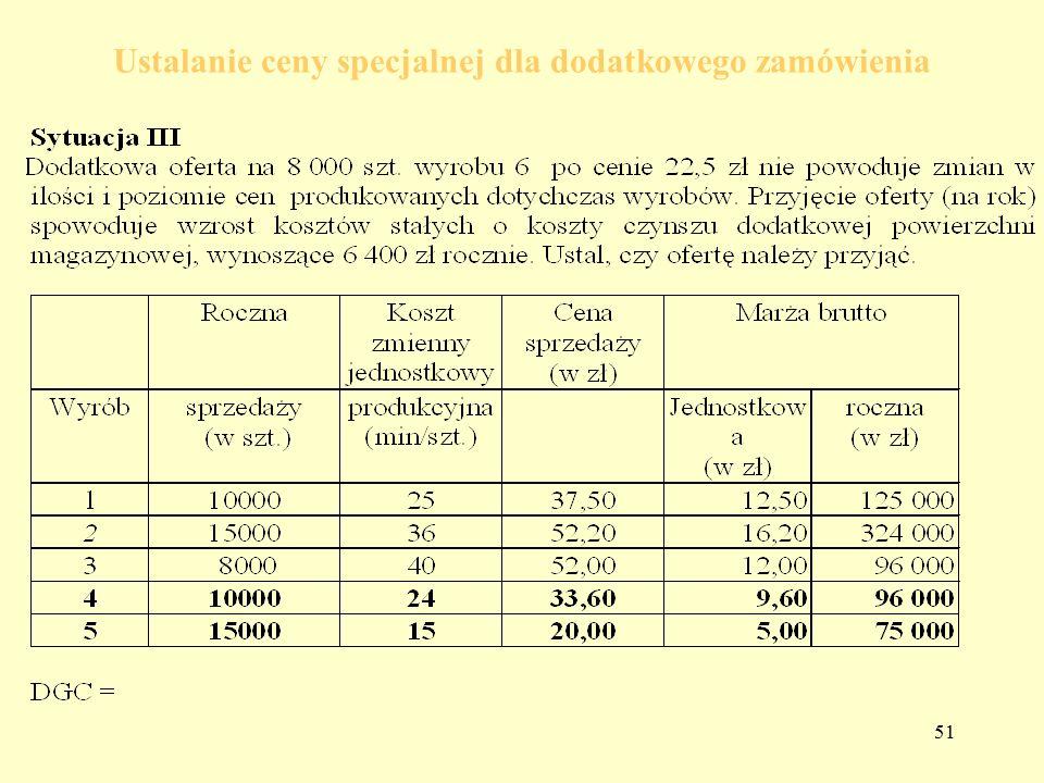 51 Ustalanie ceny specjalnej dla dodatkowego zamówienia