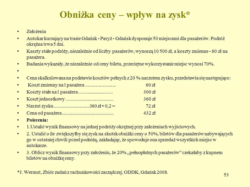 Obniżka ceny – wpływ na zysk* Założenia Autokar kursujący na trasie Gdańsk - Paryż - Gdańsk dysponuje 50 miejscami dla pasażerów. Podróż okrężna trwa
