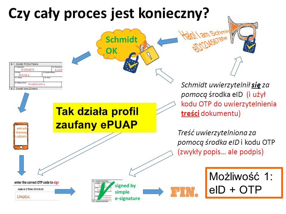 Czy cały proces jest konieczny? Schmidt OK Schmidt uwierzytelnił się za pomocą środka eID (i użył kodu OTP do uwierzytelnienia treści dokumentu) Treść