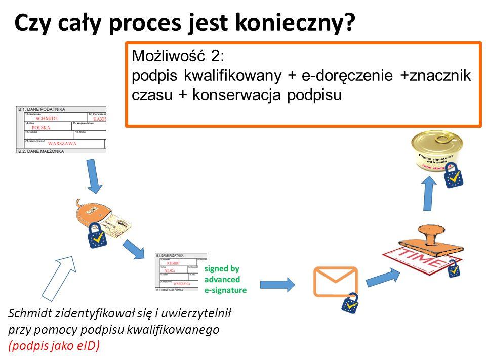 Czy cały proces jest konieczny? Możliwość 2: podpis kwalifikowany + e-doręczenie +znacznik czasu + konserwacja podpisu Schmidt zidentyfikował się i uw