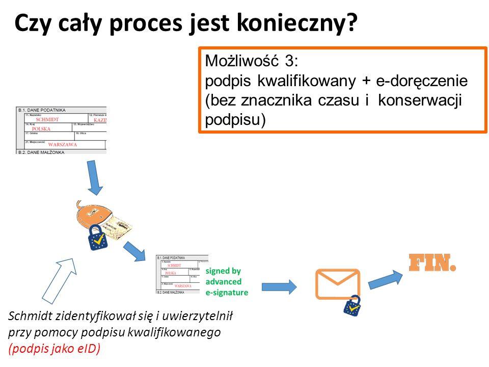 Czy cały proces jest konieczny? Możliwość 3: podpis kwalifikowany + e-doręczenie (bez znacznika czasu i konserwacji podpisu) Schmidt zidentyfikował si