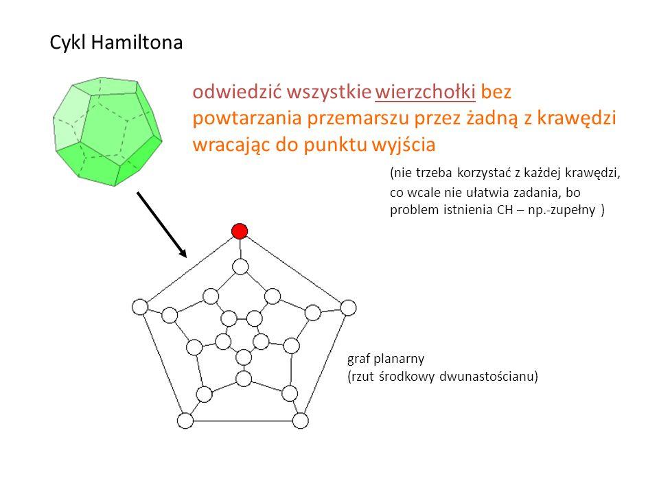 Cykl Hamiltona odwiedzić wszystkie wierzchołki bez powtarzania przemarszu przez żadną z krawędzi wracając do punktu wyjścia (nie trzeba korzystać z ka
