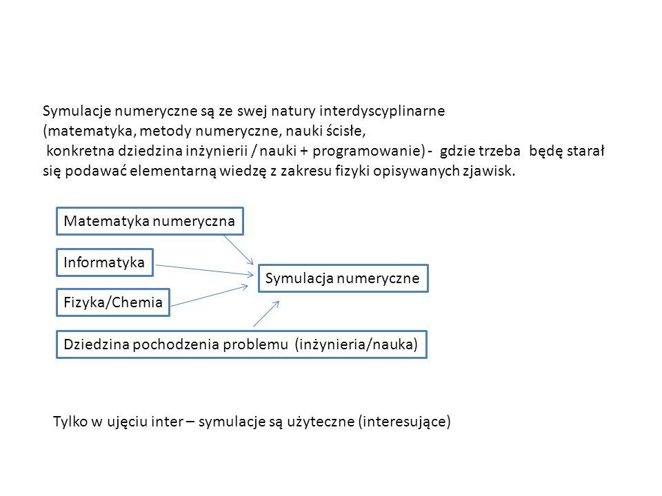 Symulacja numeryczne Matematyka numeryczna Informatyka Fizyka/Chemia Dziedzina pochodzenia problemu (inżynieria/nauka) Symulacje numeryczne są ze swej