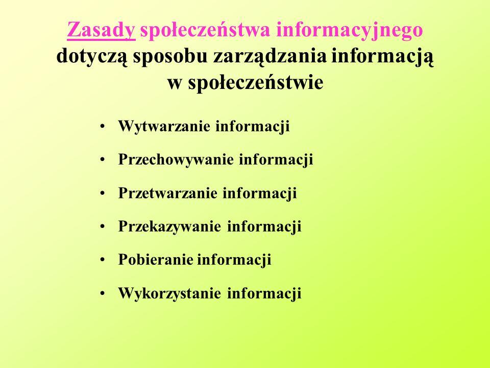 Zasady społeczeństwa informacyjnego dotyczą sposobu zarządzania informacją w społeczeństwie Wytwarzanie informacji Przechowywanie informacji Przetwarzanie informacji Przekazywanie informacji Pobieranie informacji Wykorzystanie informacji