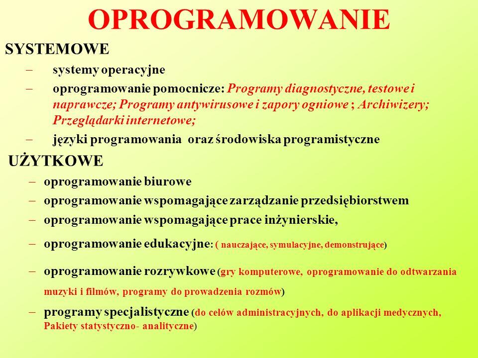 OPROGRAMOWANIE SYSTEMOWE –systemy operacyjne –oprogramowanie pomocnicze: Programy diagnostyczne, testowe i naprawcze; Programy antywirusowe i zapory ogniowe ; Archiwizery; Przeglądarki internetowe; –języki programowania oraz środowiska programistyczne UŻYTKOWE –oprogramowanie biurowe –oprogramowanie wspomagające zarządzanie przedsiębiorstwem –oprogramowanie wspomagające prace inżynierskie, –oprogramowanie edukacyjne : ( nauczające, symulacyjne, demonstrujące) –oprogramowanie rozrywkowe (gry komputerowe, oprogramowanie do odtwarzania muzyki i filmów, programy do prowadzenia rozmów) –programy specjalistyczne (do celów administracyjnych, do aplikacji medycznych, Pakiety statystyczno- analityczne)