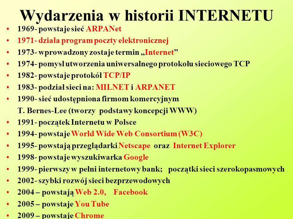 """Wydarzenia w historii INTERNETU 1969- powstaje sieć ARPANet 1971- działa program poczty elektronicznej 1973- wprowadzony zostaje termin """"Internet 1974- pomysł utworzenia uniwersalnego protokołu sieciowego TCP 1982- powstaje protokół TCP/IP 1983- podział sieci na: MILNET i ARPANET 1990- sieć udostępniona firmom komercyjnym T."""