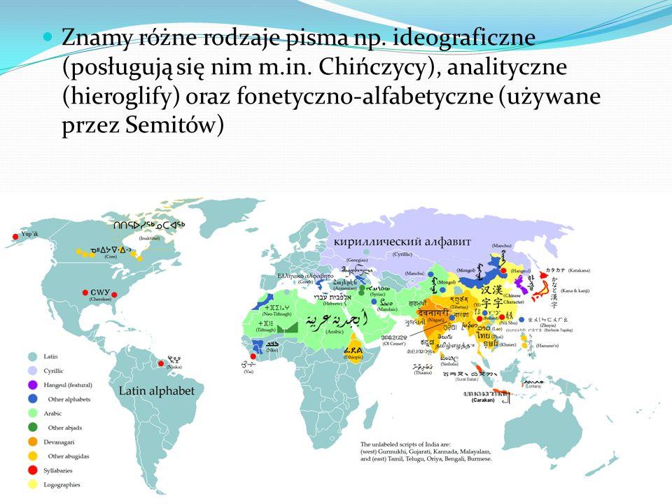 Znamy różne rodzaje pisma np. ideograficzne (posługują się nim m.in. Chińczycy), analityczne (hieroglify) oraz fonetyczno-alfabetyczne (używane przez