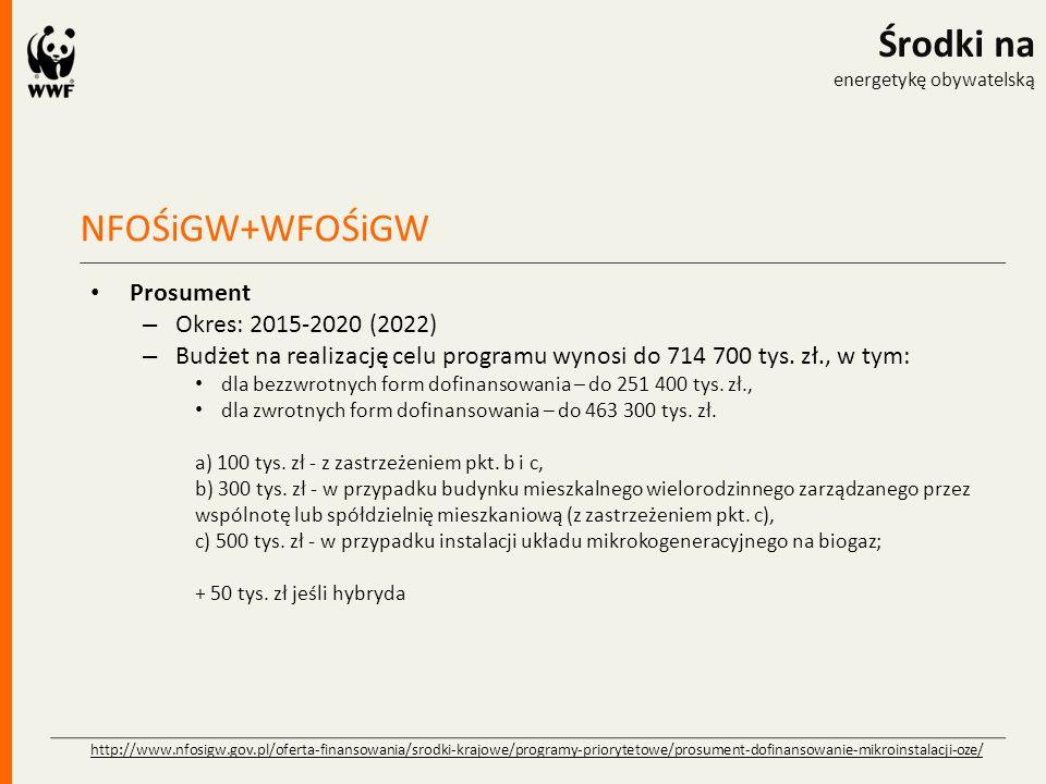 NFOŚiGW+WFOŚiGW Środki na energetykę obywatelską Prosument – Okres: 2015-2020 (2022) – Budżet na realizację celu programu wynosi do 714 700 tys. zł.,