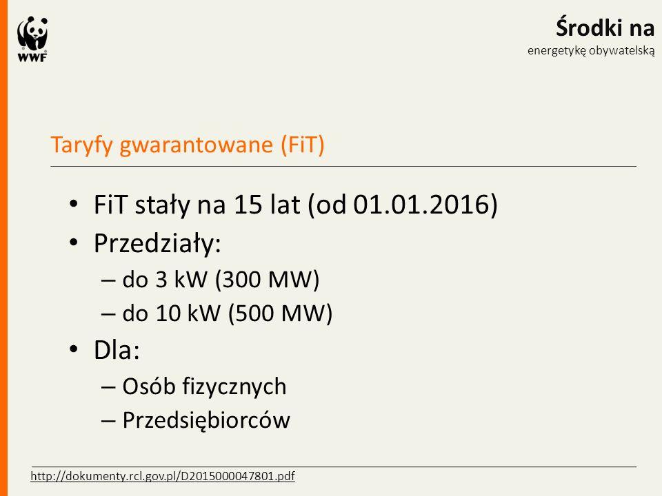 Taryfy gwarantowane (FiT) Środki na energetykę obywatelską FiT stały na 15 lat (od 01.01.2016) Przedziały: – do 3 kW (300 MW) – do 10 kW (500 MW) Dla: – Osób fizycznych – Przedsiębiorców http://dokumenty.rcl.gov.pl/D2015000047801.pdf