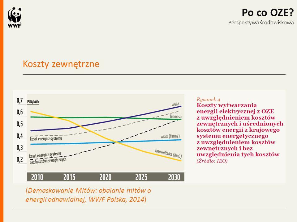 Koszty zewnętrzne Po co OZE? Perspektywa środowiskowa (Demaskowanie Mitów: obalanie mitów o energii odnawialnej, WWF Polska, 2014)