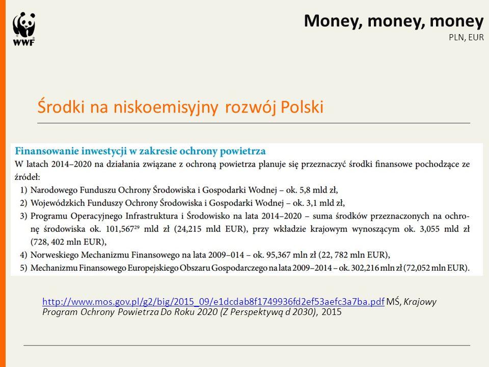 Środki na niskoemisyjny rozwój Polski Money, money, money PLN, EUR http://www.mos.gov.pl/g2/big/2015_09/e1dcdab8f1749936fd2ef53aefc3a7ba.pdfhttp://www