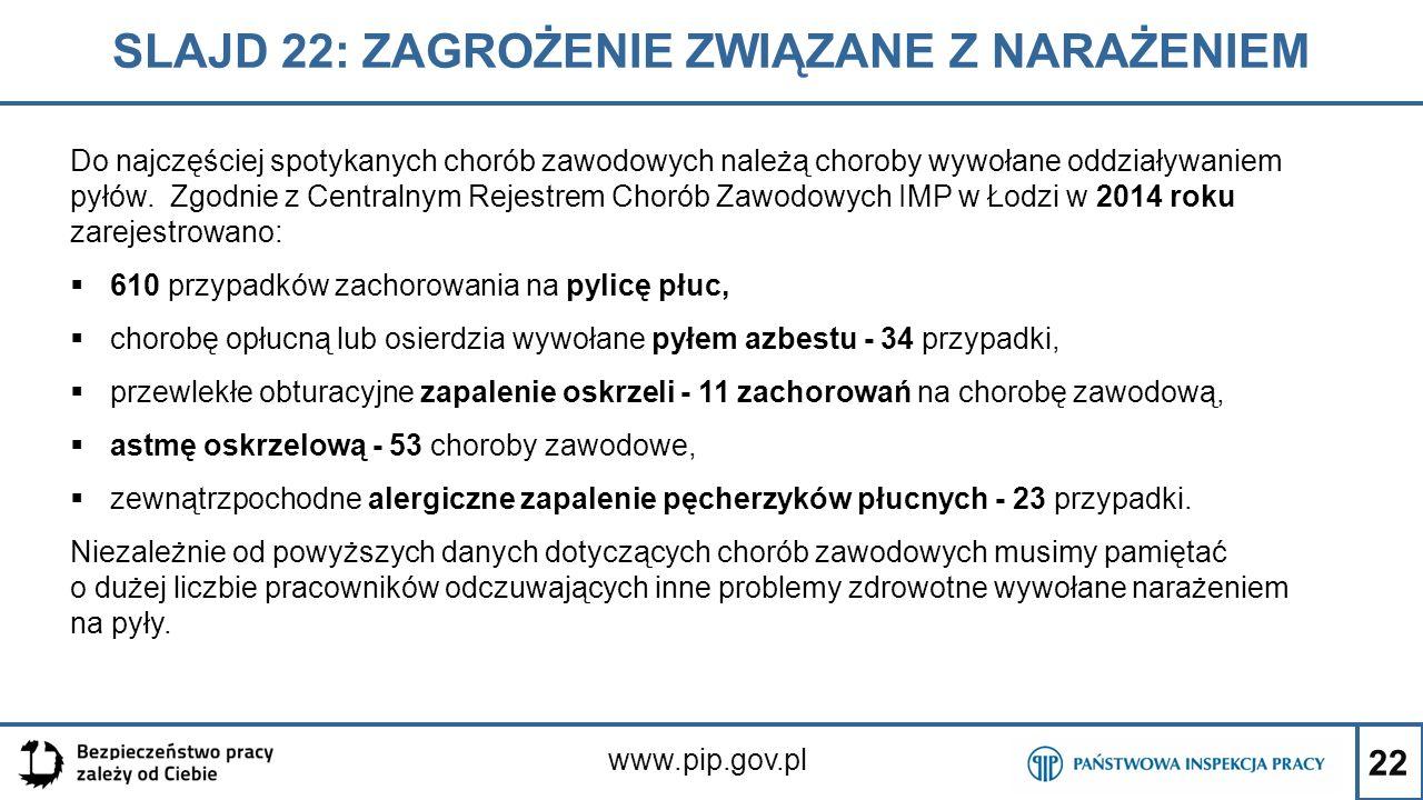 22 SLAJD 22: ZAGROŻENIE ZWIĄZANE Z NARAŻENIEM www.pip.gov.pl Do najczęściej spotykanych chorób zawodowych należą choroby wywołane oddziaływaniem pyłów