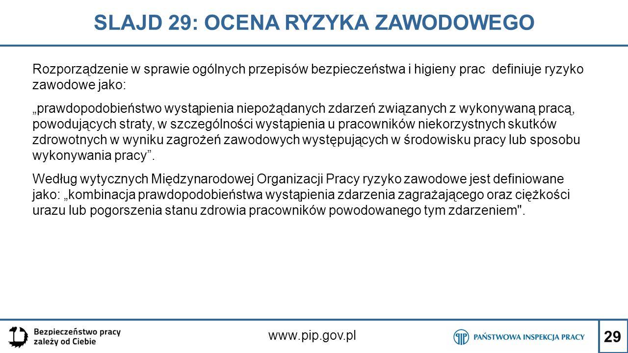 29 SLAJD 29: OCENA RYZYKA ZAWODOWEGO www.pip.gov.pl Rozporządzenie w sprawie ogólnych przepisów bezpieczeństwa i higieny prac definiuje ryzyko zawodow