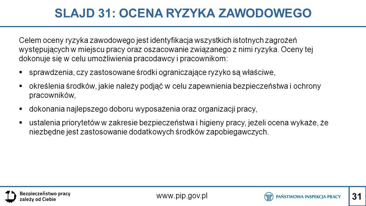 31 SLAJD 31: OCENA RYZYKA ZAWODOWEGO www.pip.gov.pl Celem oceny ryzyka zawodowego jest identyfikacja wszystkich istotnych zagrożeń występujących w mie