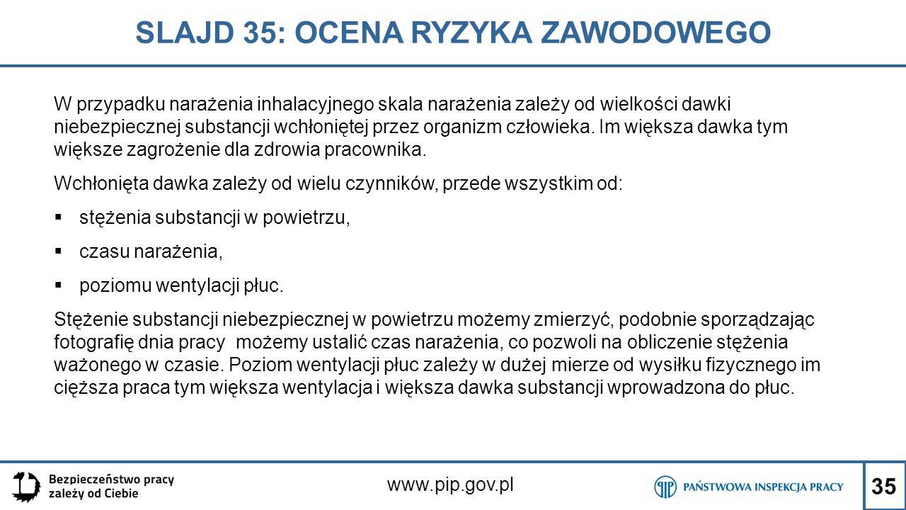 35 SLAJD 35: OCENA RYZYKA ZAWODOWEGO www.pip.gov.pl W przypadku narażenia inhalacyjnego skala narażenia zależy od wielkości dawki niebezpiecznej subst