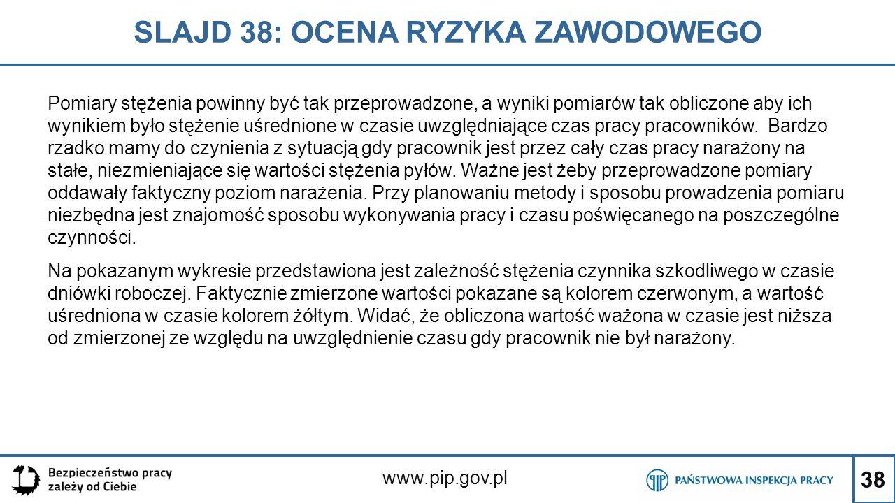 38 SLAJD 38: OCENA RYZYKA ZAWODOWEGO www.pip.gov.pl Pomiary stężenia powinny być tak przeprowadzone, a wyniki pomiarów tak obliczone aby ich wynikiem