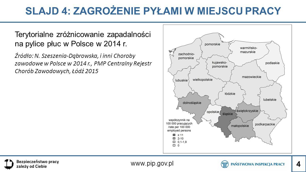 4 SLAJD 4: ZAGROŻENIE PYŁAMI W MIEJSCU PRACY www.pip.gov.pl Terytorialne zróżnicowanie zapadalności na pylice płuc w Polsce w 2014 r. Źródło: N. Szesz