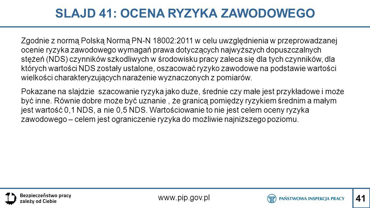 41 SLAJD 41: OCENA RYZYKA ZAWODOWEGO www.pip.gov.pl Zgodnie z normą Polską Normą PN-N 18002:2011 w celu uwzględnienia w przeprowadzanej ocenie ryzyka