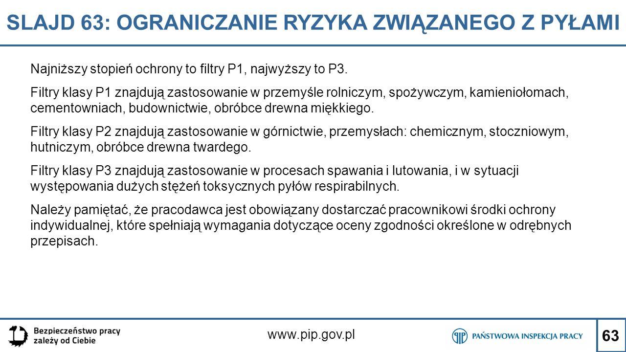 63 SLAJD 63: OGRANICZANIE RYZYKA ZWIĄZANEGO Z PYŁAMI www.pip.gov.pl Najniższy stopień ochrony to filtry P1, najwyższy to P3. Filtry klasy P1 znajdują