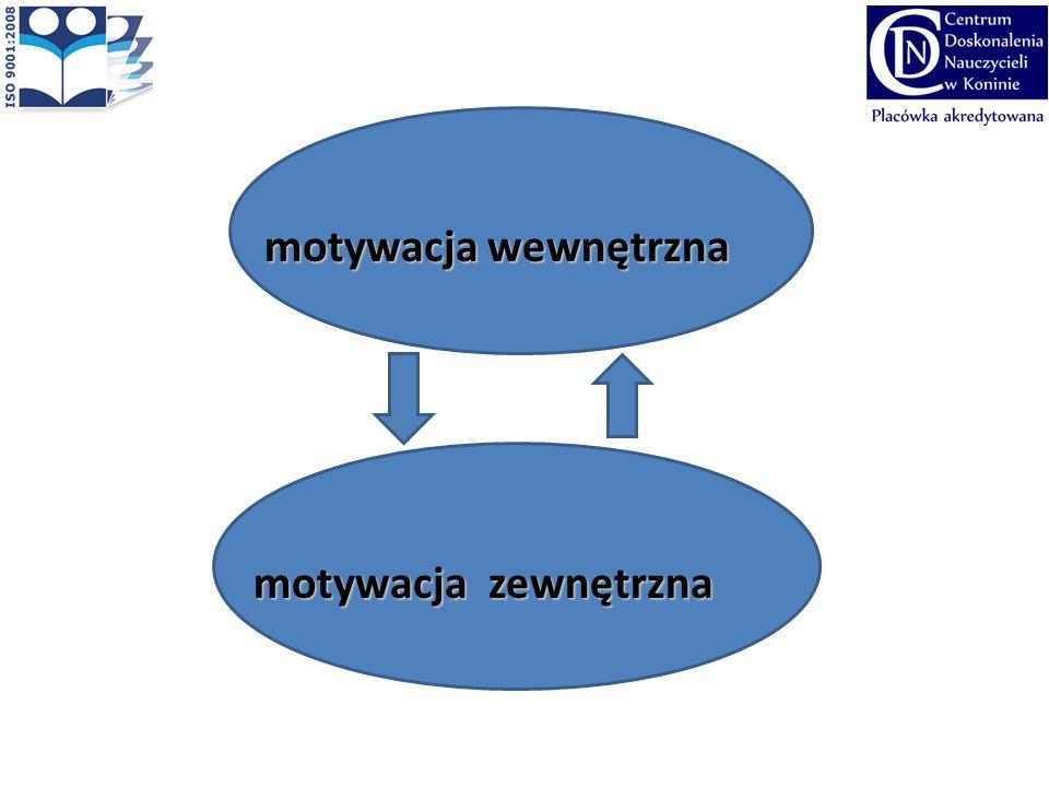 Rodzaje motywacji Motywacja wewnętrzna - jest to angażowanie się w określone działania dla nich samych, dla osobistej przyjemności czerpanej z ich wykonywania, np.