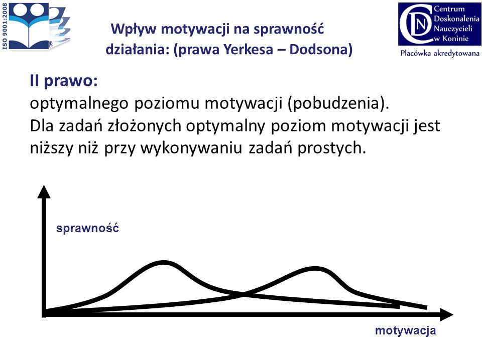 II prawo: rodzaj zadania wpływa na wielkość optymalnego poziomu motywacji (pobudzenia). Dla zadań złożonych optymalny poziom motywacji jest niższy niż