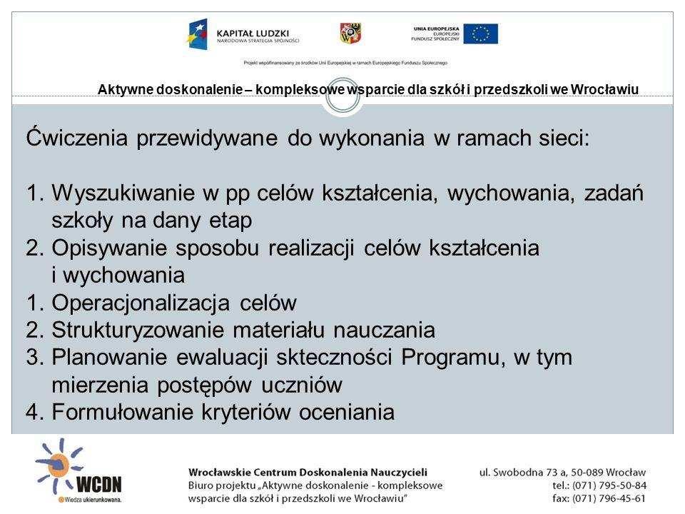 Aktywne doskonalenie – kompleksowe wsparcie dla szkół i przedszkoli we Wrocławiu Ćwiczenia przewidywane do wykonania w ramach sieci: 1.Wyszukiwanie w pp celów kształcenia, wychowania, zadań szkoły na dany etap 2.Opisywanie sposobu realizacji celów kształcenia i wychowania 1.Operacjonalizacja celów 2.Strukturyzowanie materiału nauczania 3.Planowanie ewaluacji skteczności Programu, w tym mierzenia postępów uczniów 4.Formułowanie kryteriów oceniania