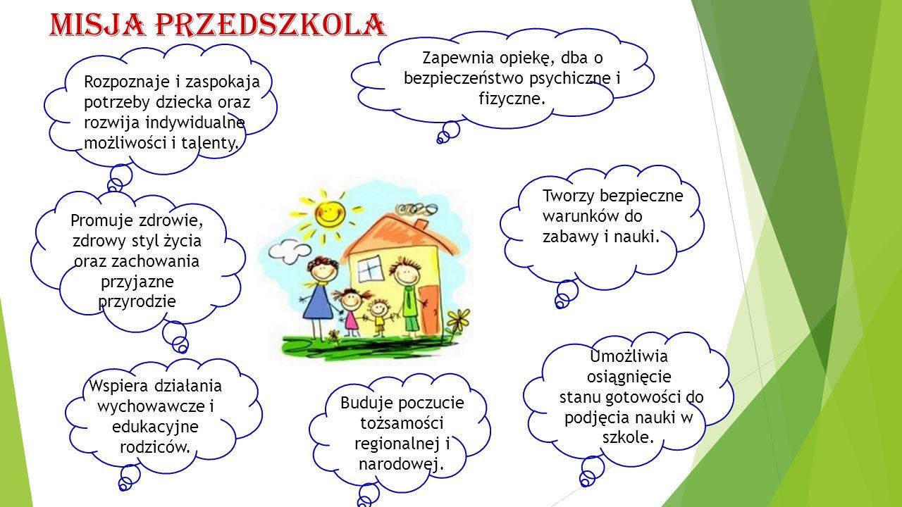 MISJA PRZEDSZKOLA W PP Zapewnia opiekę, dba o bezpieczeństwo psychiczne i fizyczne. Rozpoznaje i zaspokaja potrzeby dziecka oraz rozwija indywidualne