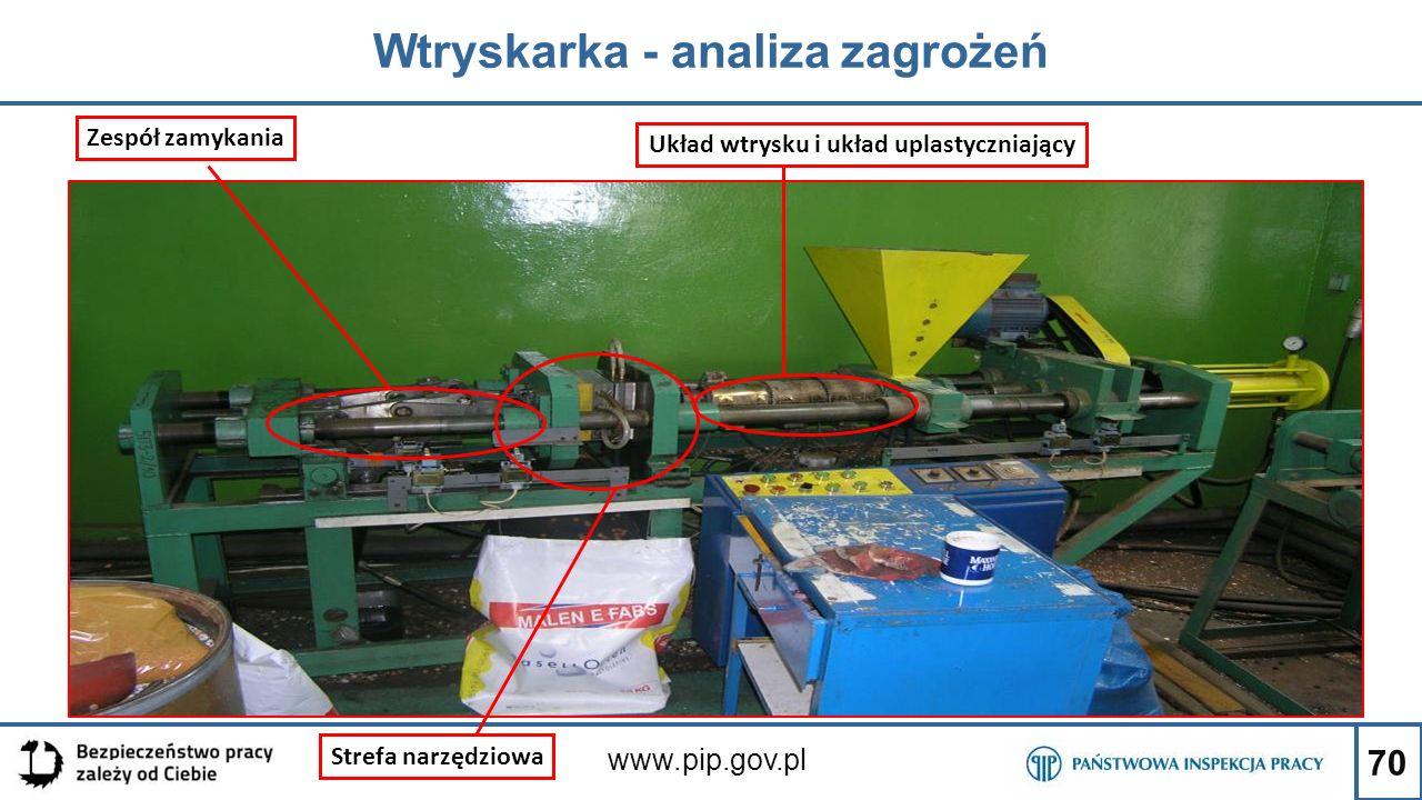 70 Wtryskarka - analiza zagrożeń www.pip.gov.pl Zespół zamykania Strefa narzędziowa Układ wtrysku i układ uplastyczniający