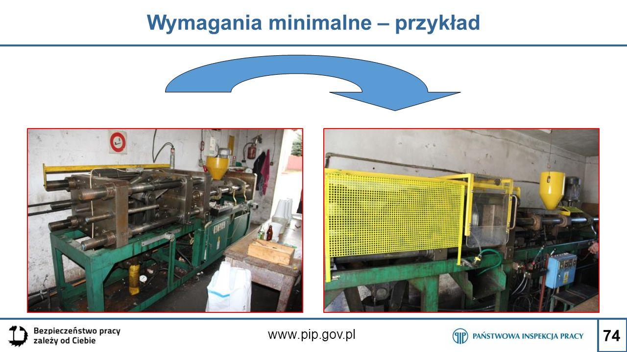 74 Wymagania minimalne – przykład www.pip.gov.pl