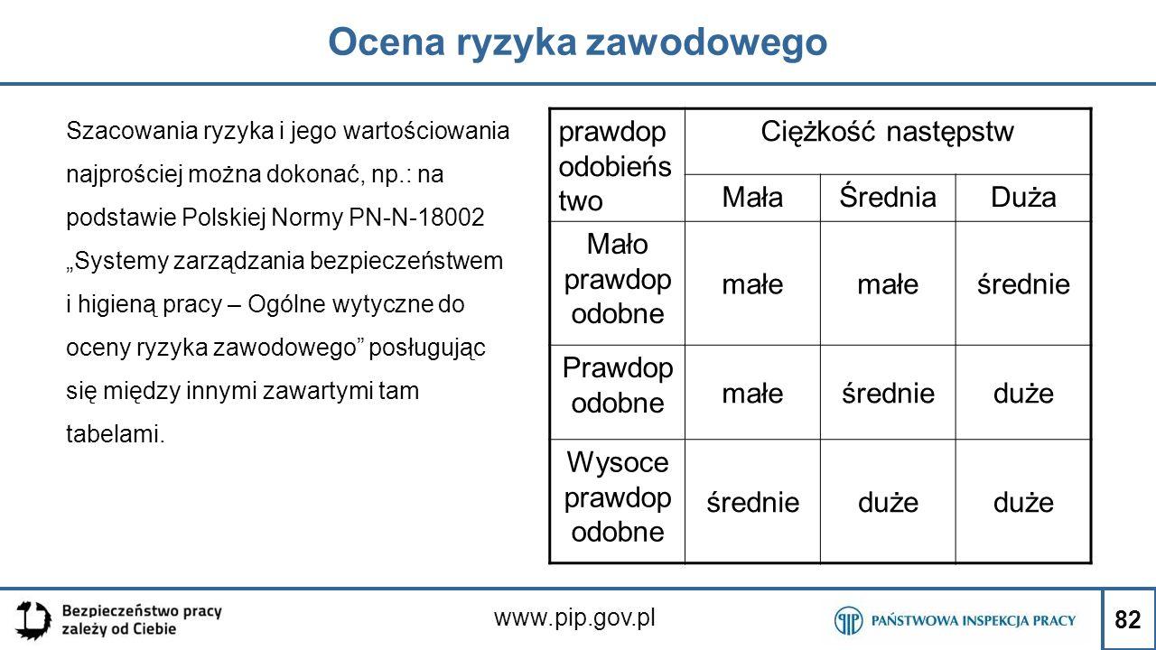 82 Ocena ryzyka zawodowego www.pip.gov.pl Szacowania ryzyka i jego wartościowania najprościej można dokonać, np.: na podstawie Polskiej Normy PN-N-180