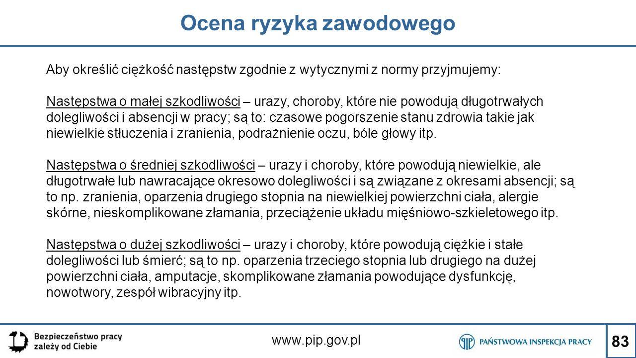 83 Ocena ryzyka zawodowego www.pip.gov.pl Aby określić ciężkość następstw zgodnie z wytycznymi z normy przyjmujemy: Następstwa o małej szkodliwości –