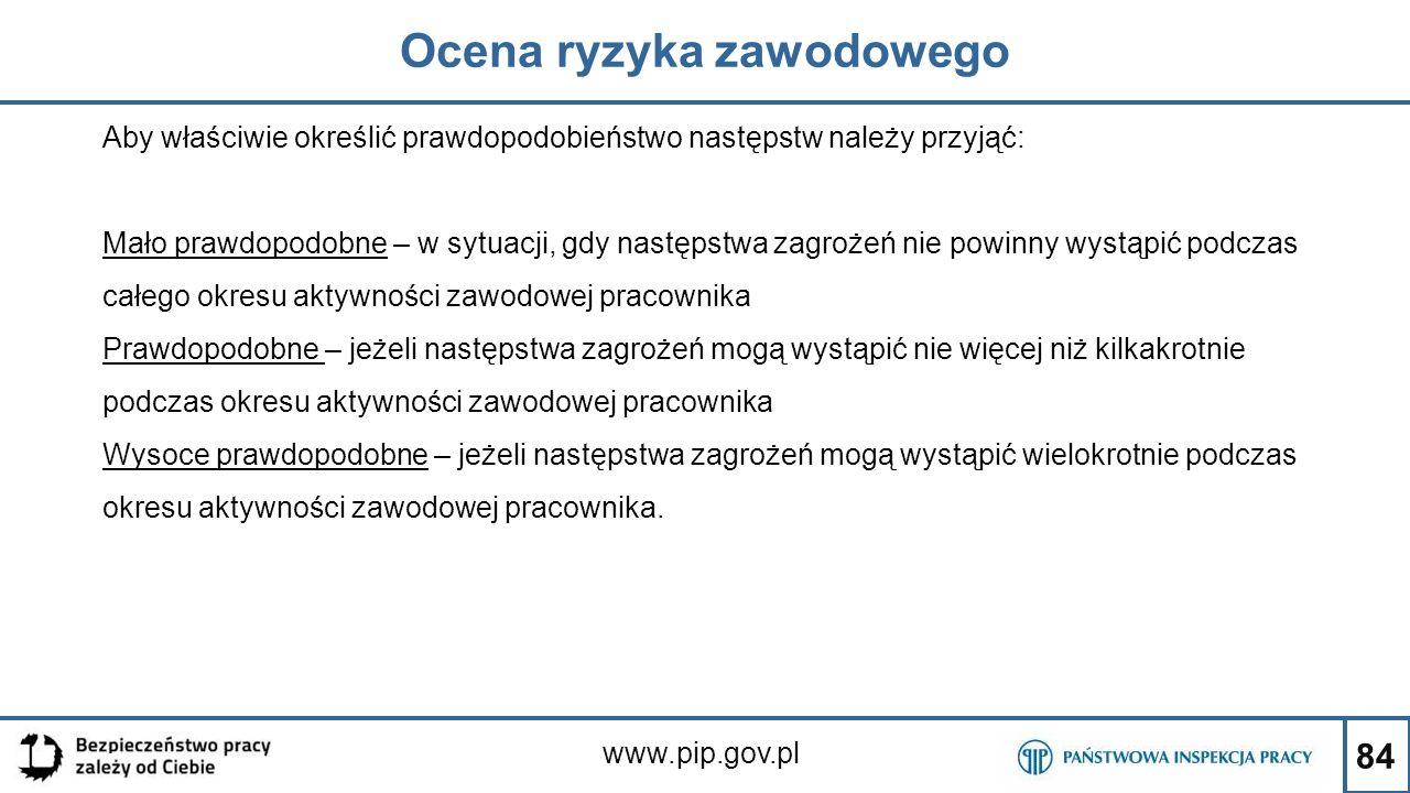 84 Ocena ryzyka zawodowego www.pip.gov.pl Aby właściwie określić prawdopodobieństwo następstw należy przyjąć: Mało prawdopodobne – w sytuacji, gdy nas