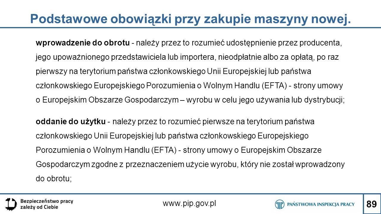 89 Podstawowe obowiązki przy zakupie maszyny nowej. www.pip.gov.pl wprowadzenie do obrotu - należy przez to rozumieć udostępnienie przez producenta, j